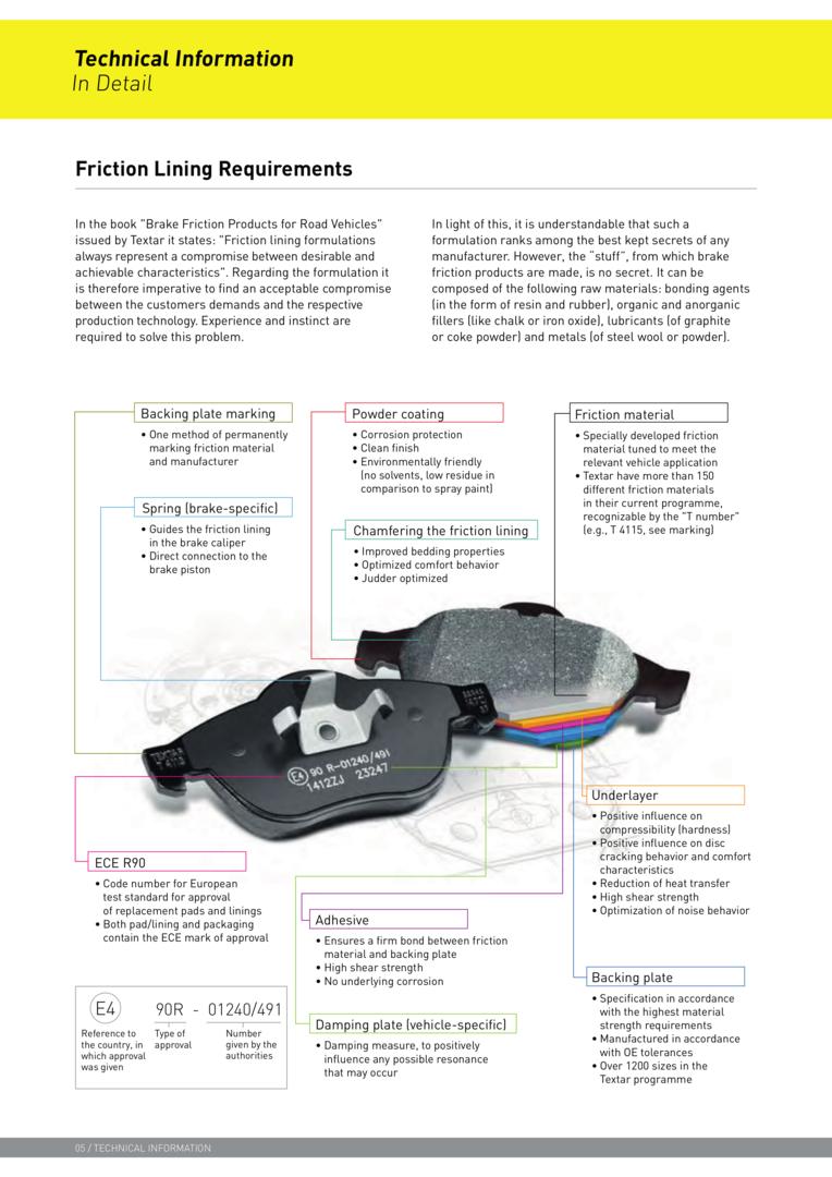 FRONT eLine Drilled Slotted Brake Rotors /& Ceramic Brake Pads FEC.66053.02